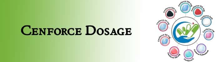 Cenforce Dosage