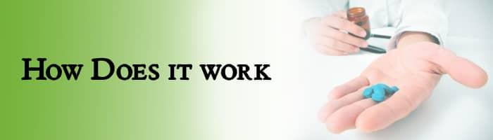 how Cenforce work?